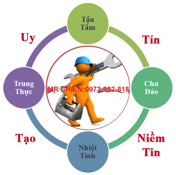 https://suadiennuocvn.com/chong-tham-chong-dot/chong-tham-nha-ve-sinh-tai-quan-thu-duc-bao-hanh-5-nam.html
